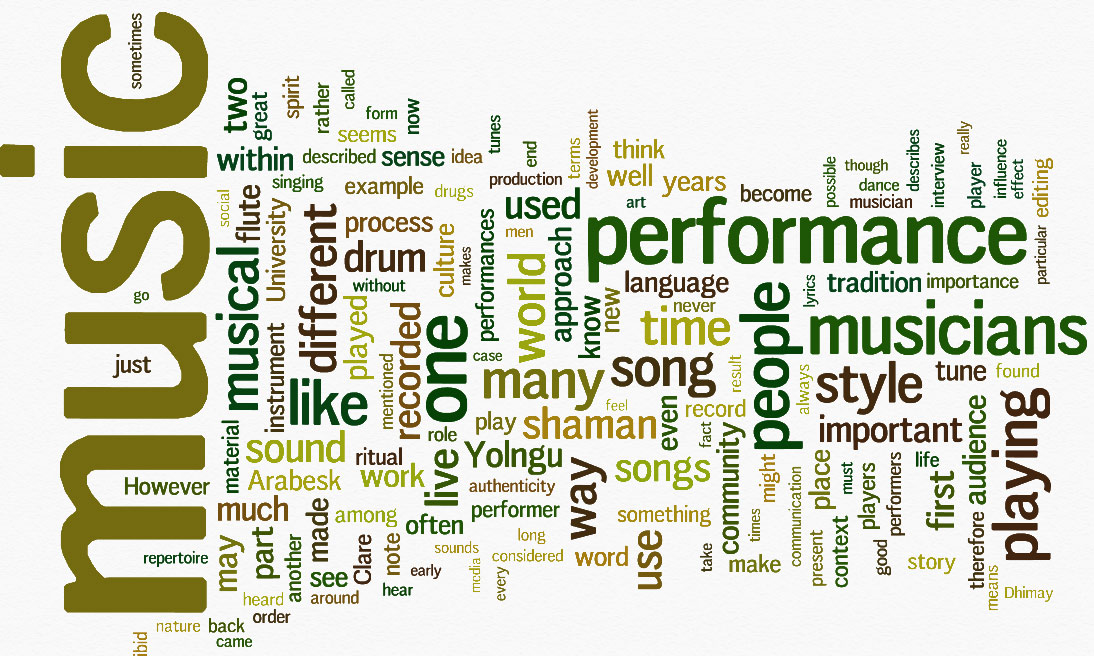 wordle.jpg - 228.89 KB